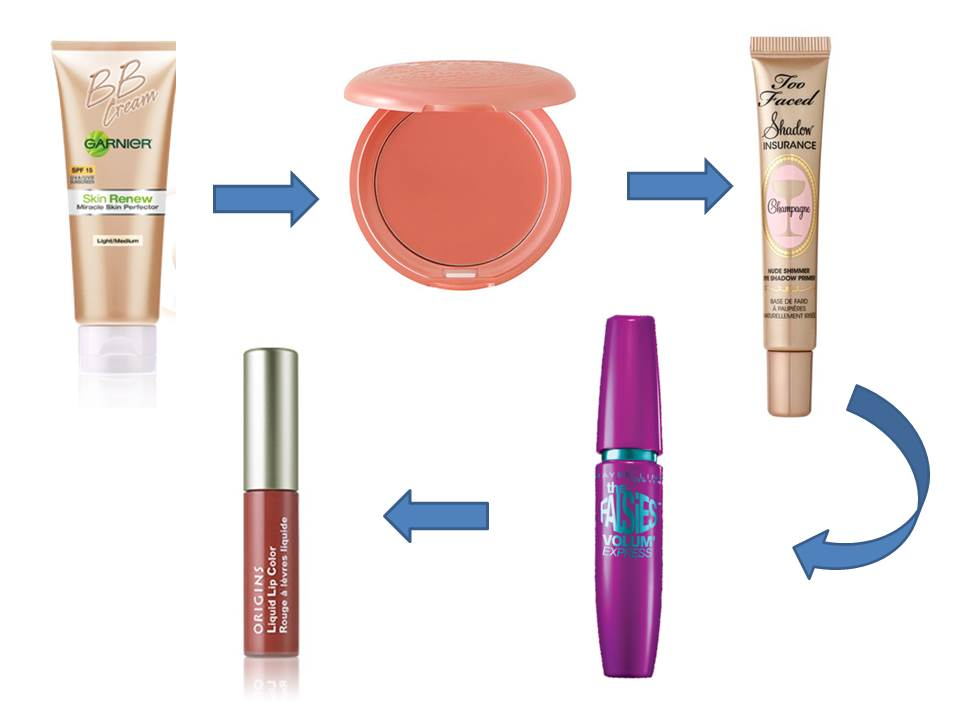 basic-beauty-5-steps